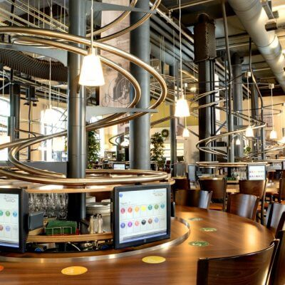 Erlebnisrestaurant Hamburg Gruppen
